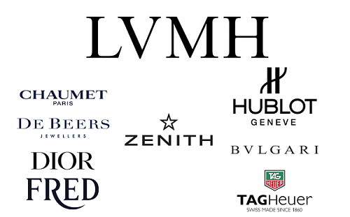 Zenith là thành viên của LVMH - tập đoàn đồng hồ và trang sức xa xỉ nhất thế giới từ năm 2000